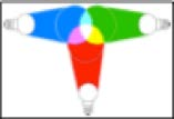 das gegenfarben-prinzip